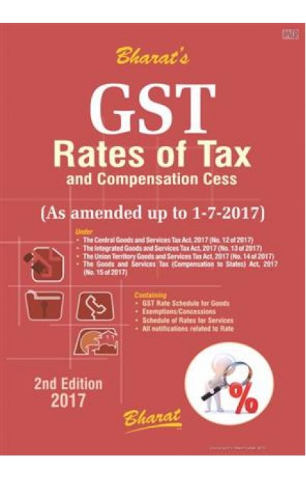 GST Rates of Tax